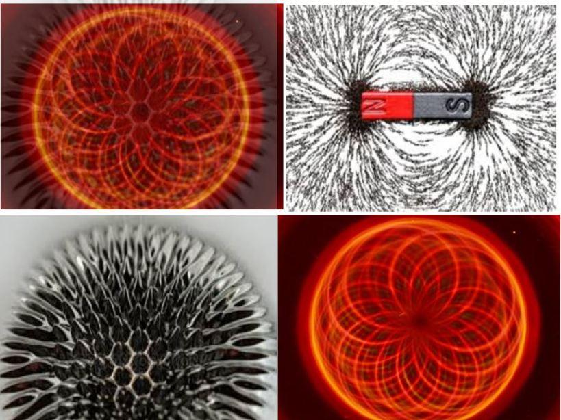 Permanent magnetic field symmetry