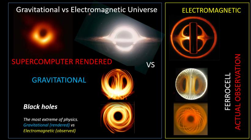 Blackhole - Gravity vs EM