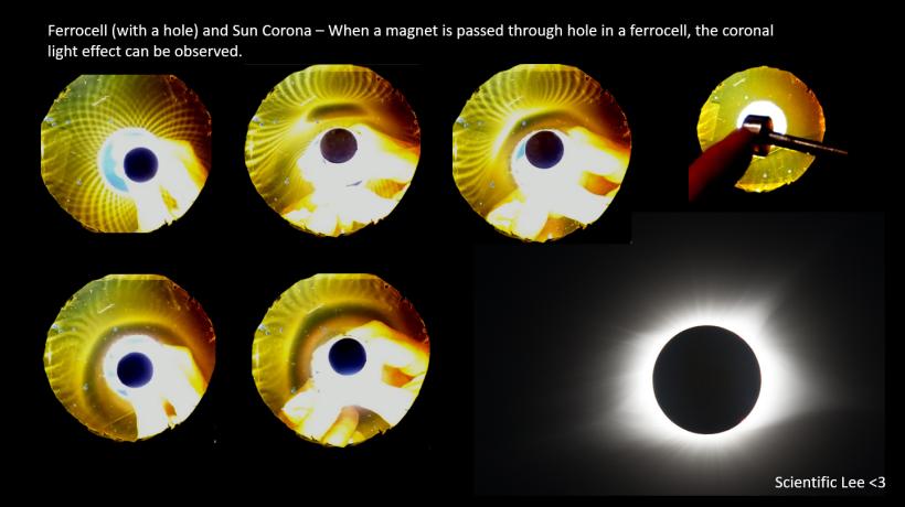 Sun Corona and ferrocell
